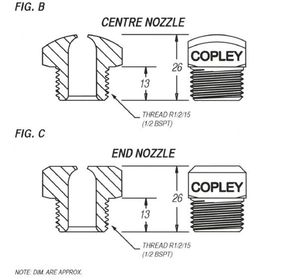 Copley spray nozzle figures